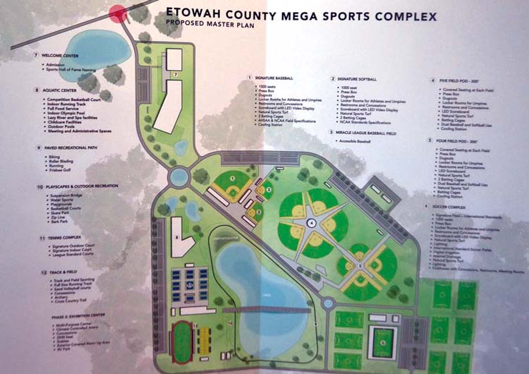 Proposed local sports complex receives positive feedback